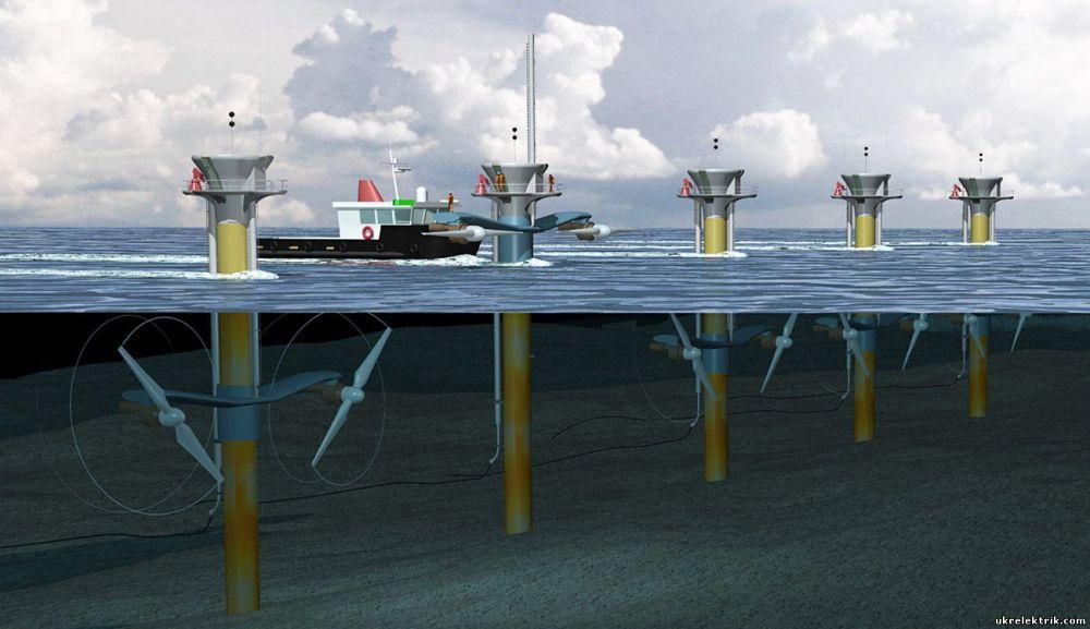 Использование энергии мирового океана